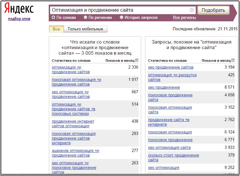 Интернет раскрутка сайта оптимизация и продвижение сайта phorum xrumer profile